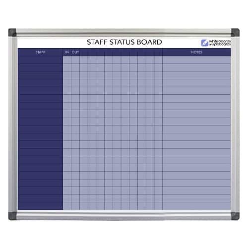 Deluxe Staff Whiteboard