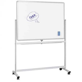 Mobile Economy Whiteboard