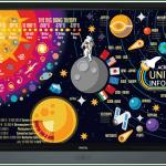 BenQ Interactive Whiteboard