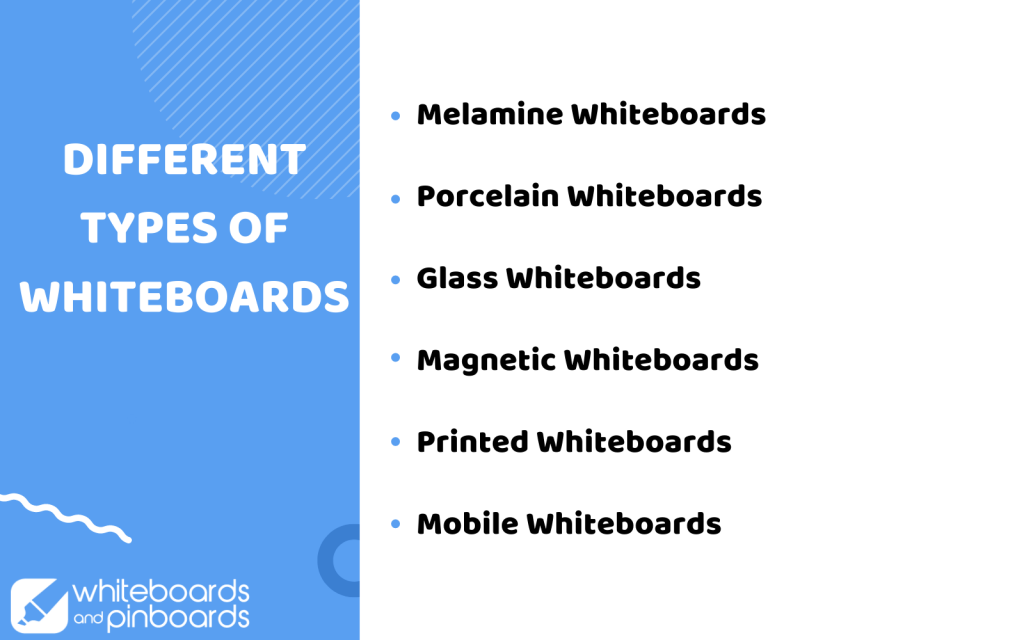 different types of whiteboards infographic